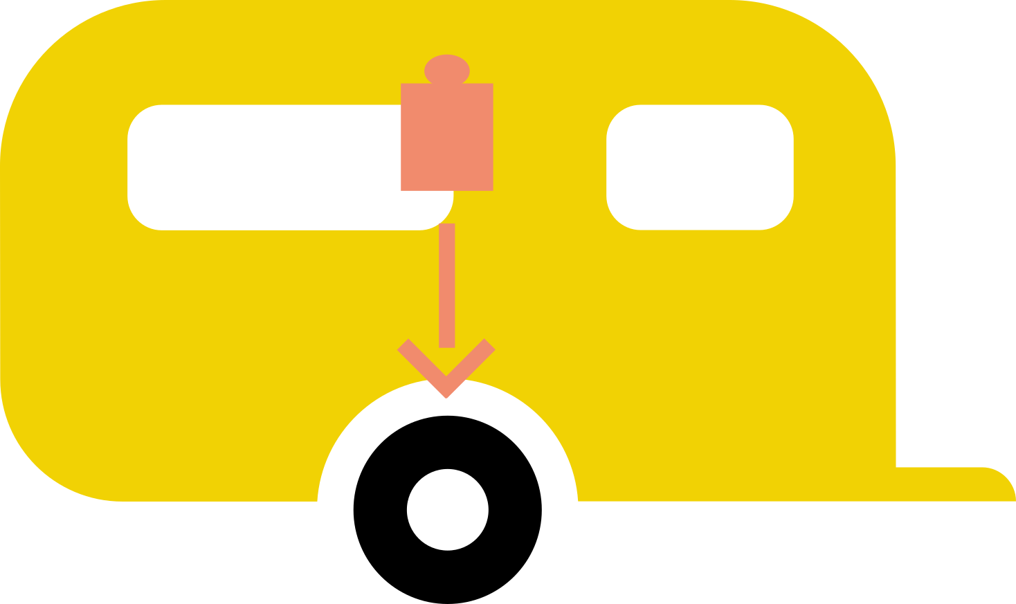 Hier wirkt die Achslast des Wohnwagens